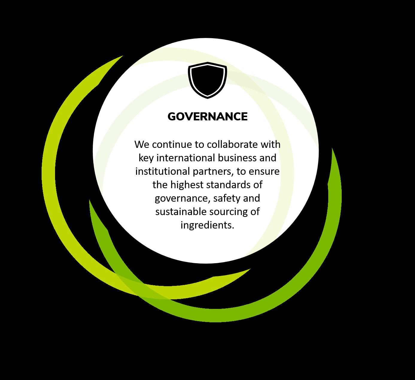 AGRI RESOURCES GUINEA GOVERNANCE.jpg